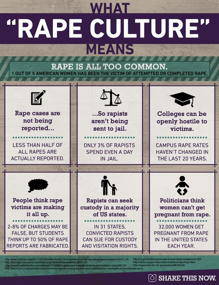 rapecultureultraviolet